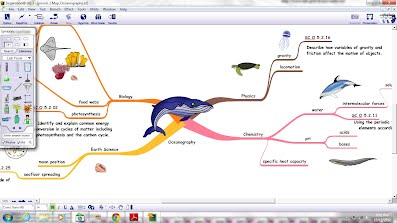 Global Warming Concept Map.Project Based Learning For Global Warming Revels 3351 Portfolio