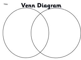 Venn Diagram Rhoades Language