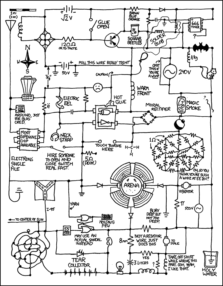 Wiring Diagram Joke