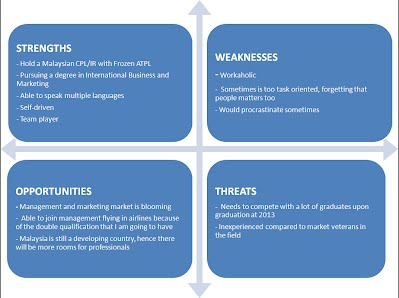 swot analysis of accenture This report examines accenture -'s key business structure and operationsswot  analysis examines the company's key business structure and operations as.