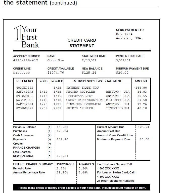 Reading A Credit Card Statement