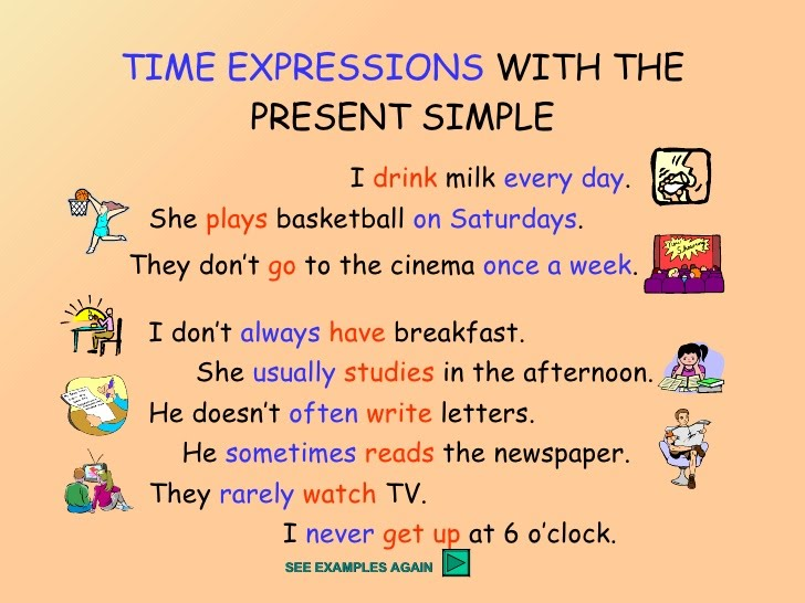 Timeexpressionswiththepresentsimple on Word Search For Grade 5