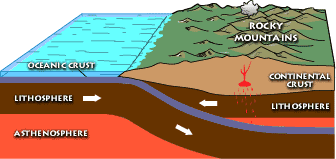 Rocky Mountains - Geography - Rocky Mountains