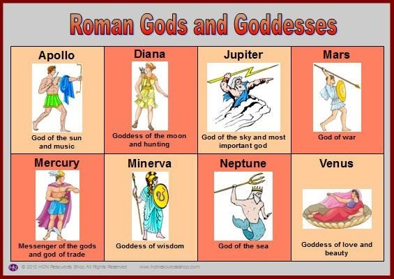 A Pagan Religions Christianity And The Roman Empire - Roman religion