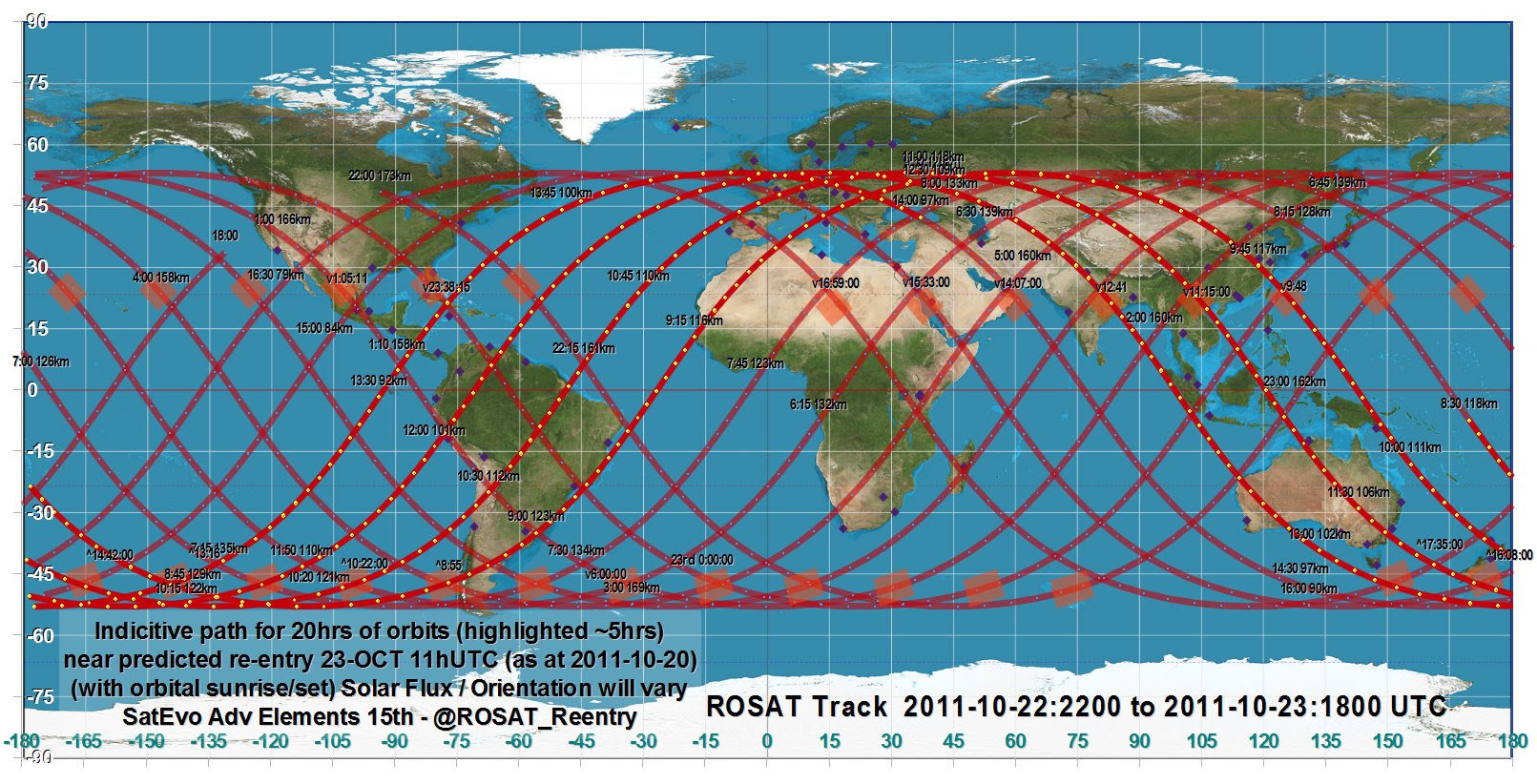 ROSAT Re-entry Tracks 2011-10-20