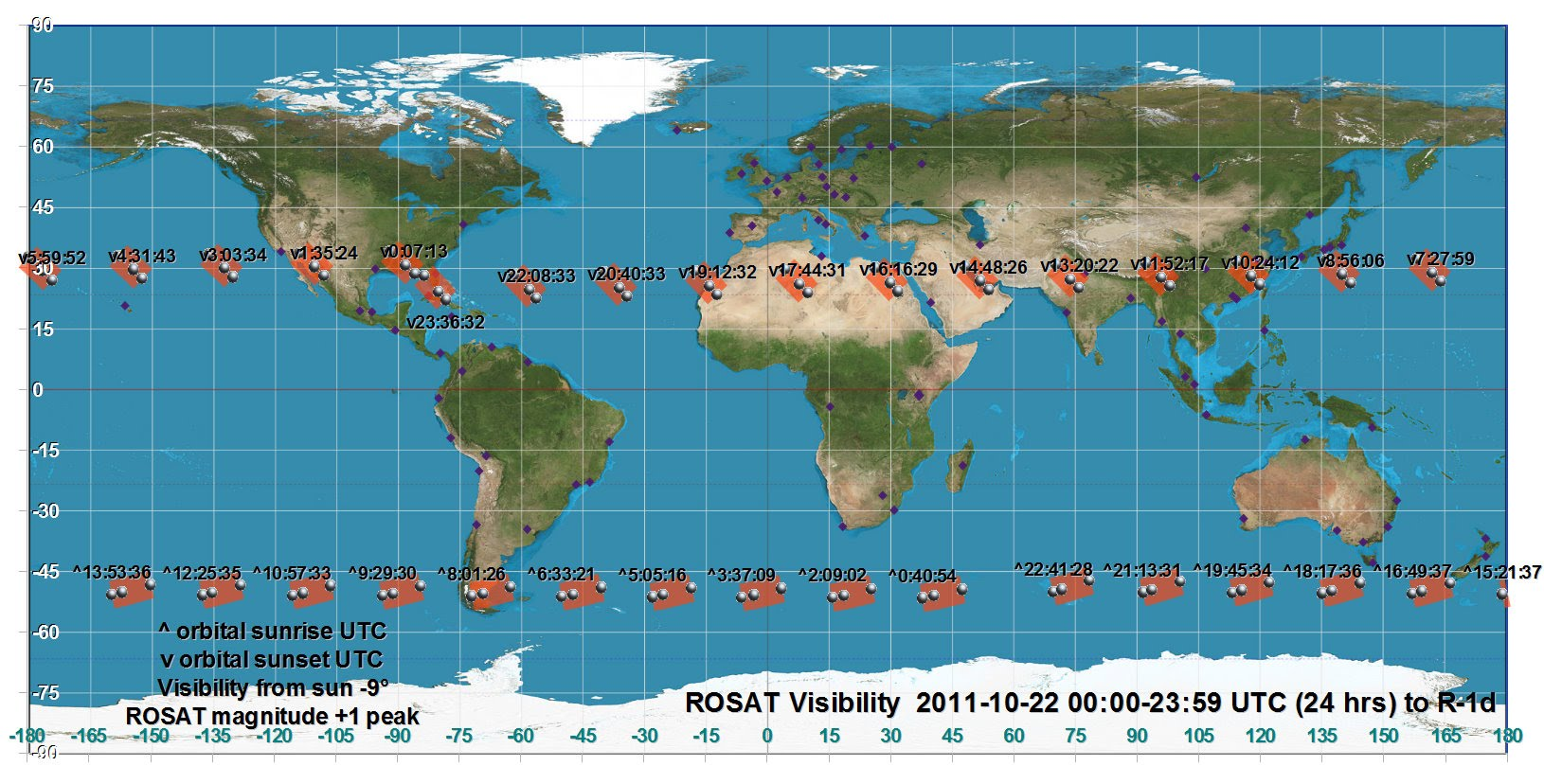 ROSAT world visibility 2011-10-22