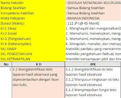 Download Rpp Bahasa Indonesia Kelas X Xi Xii Smk Kurikulum 2013
