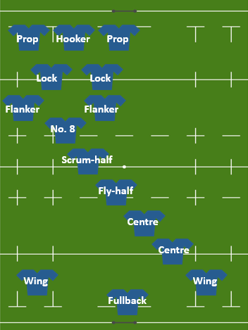 Player positions