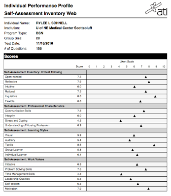 Ati critical thinking assessment profile Custom paper Sample