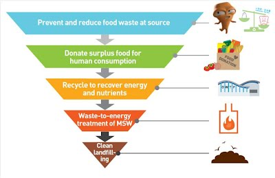 an analysis of the issues of recycle This paper defines environmental scanning, discusses its component parts and talks about issues related to its  merged with internal analysis of the.