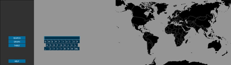Application how do i use it cs 424 it has an auto complete filter that suggests you countries as you type in a country name you can also select a continent from a map by clicking on it gumiabroncs Image collections