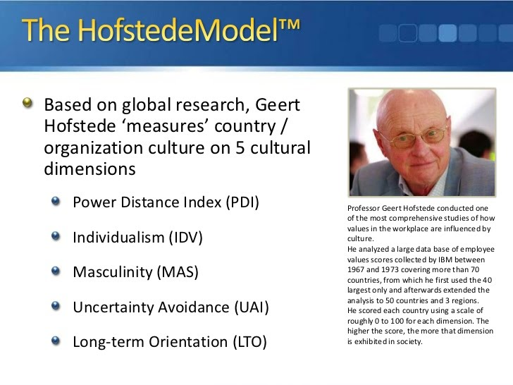 geert hofstede organization culture