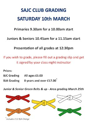 Details of Grading 10th March