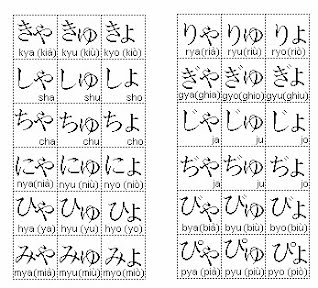 Hiragana Introduction! - Introduction to Japanese