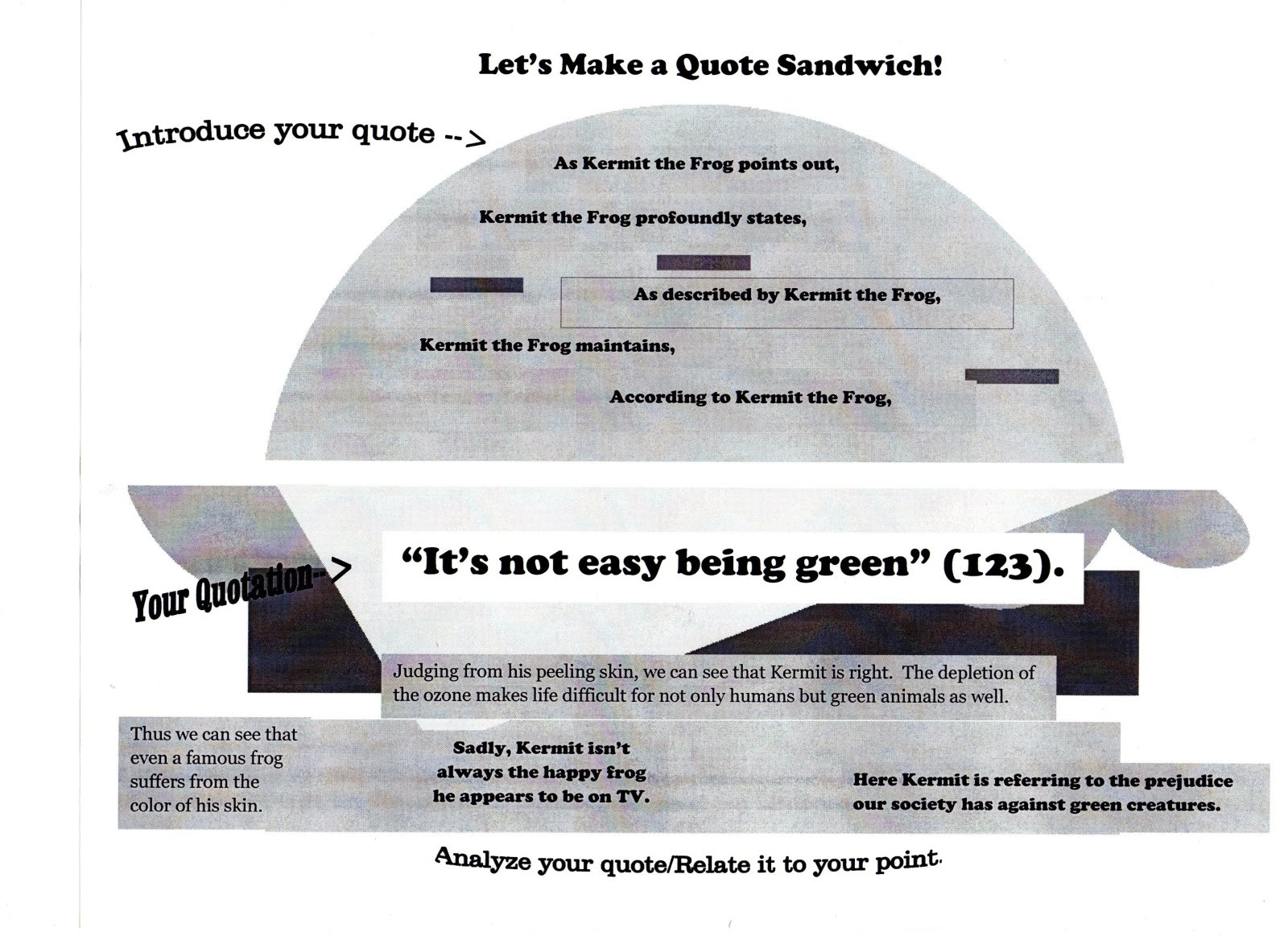 Quote sandwich essay format