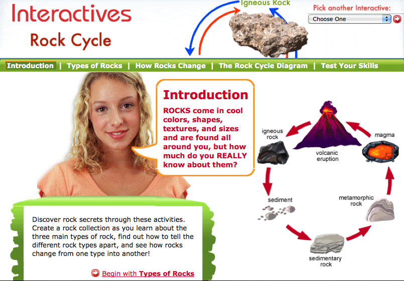 Interactive Rock Cycle Diagram Wiring Diagram Services