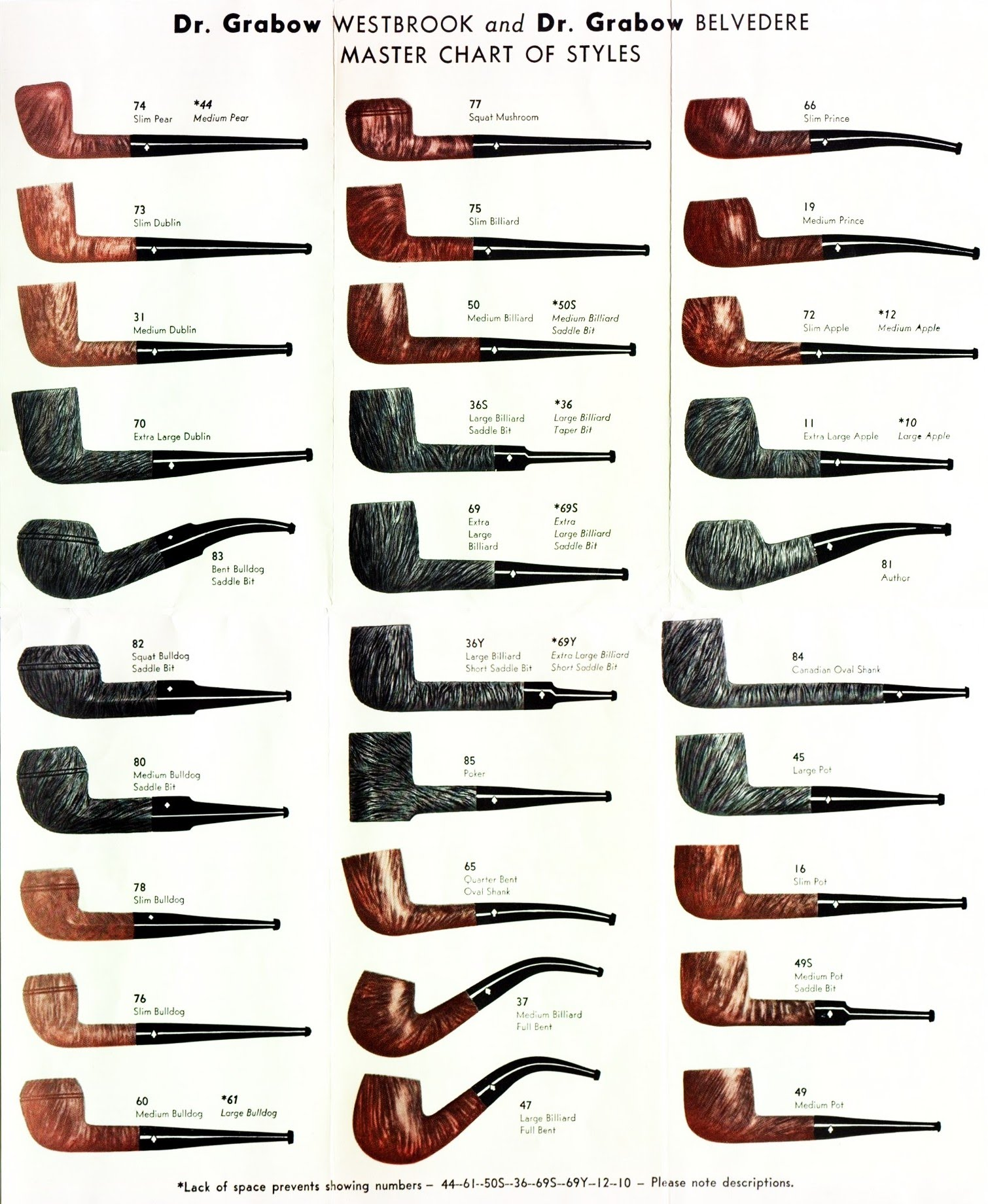 Kaywoodie pipe dating chart