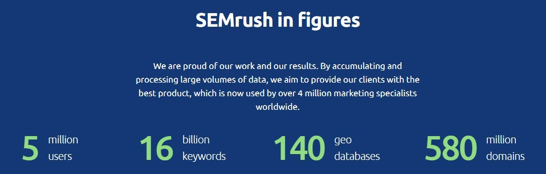 https://www.semrush.com/sem/?ref=1077880906&refer_source=&utm_source=berush&utm_medium=promo&utm_campaign=link_7-day_pro_trial