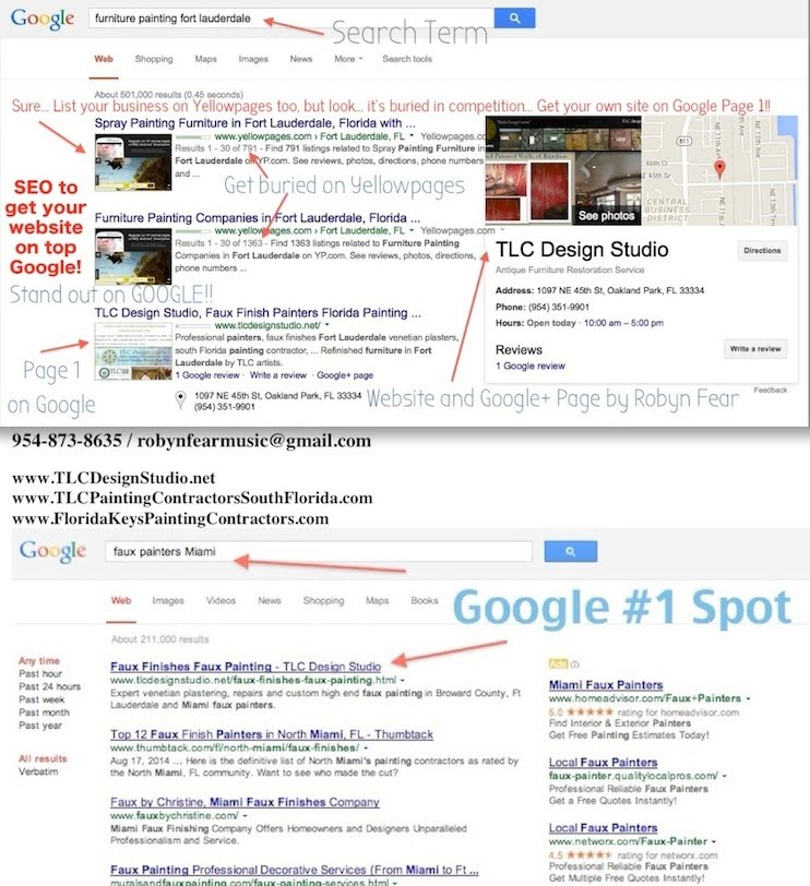 Top Google Keyword search results