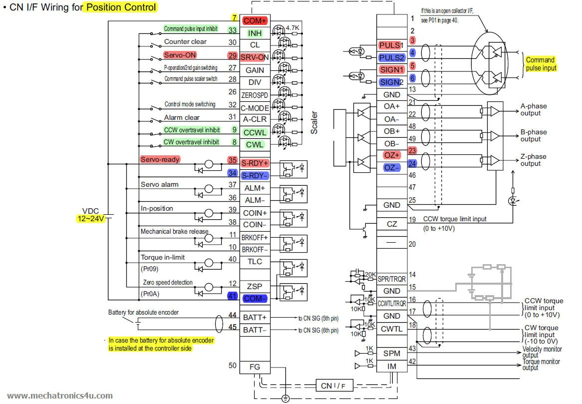 Dji Wiring Diagram Dji Receiver Wiring Diagram Dji Automotive Wiring