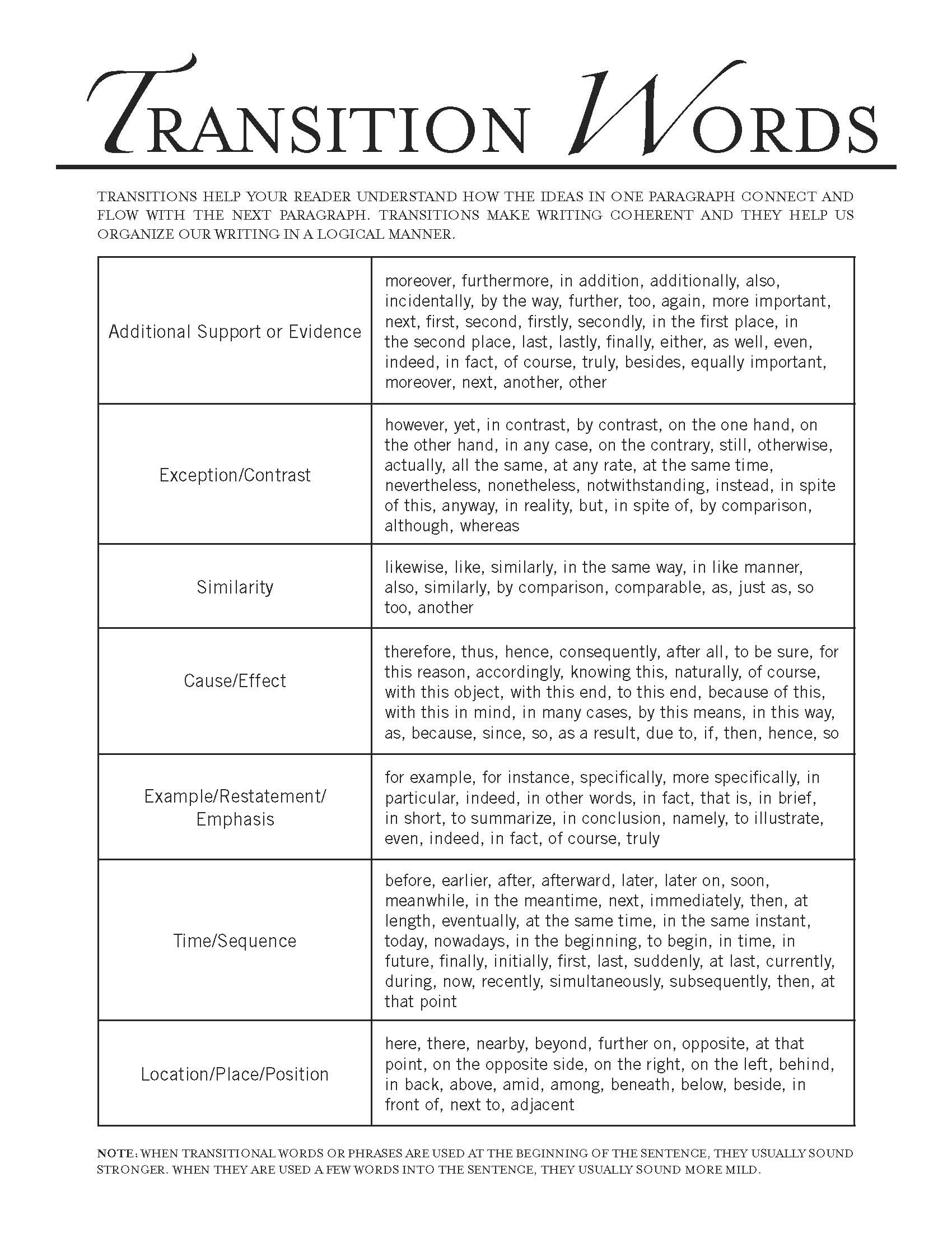 essay using transition words Example #1: students who write academic essays need to provide effective transitions transitions allow writers to connect the main ideas that are present in an essay using conjunctive adverbs and other introductory elements allow a writer to connect one sentence to the next the use of these words will make the writing.