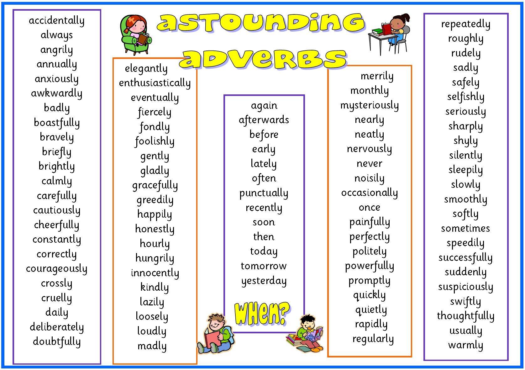Worksheet Adverbs List For Kids d adverbs procedural writing here is a list of some astounding you can use there are many more that and we challenge to where possible in your