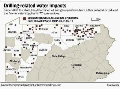 Pennsylvania Drilling-related water impacts
