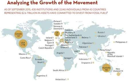 Analysing the Growth of the Movement