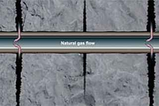 Natural Gas Flow