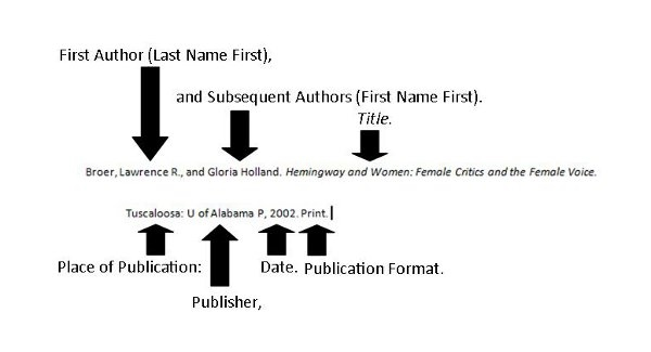 Mla citation guide subject guide template book with more than three authors ccuart