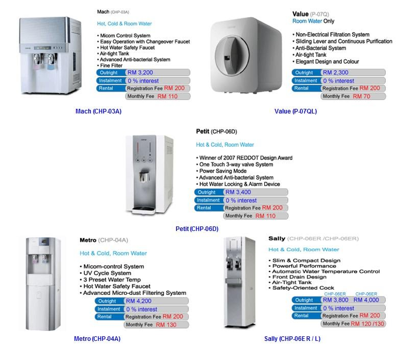 Water Purifier Price Coway Online Store Malaysia