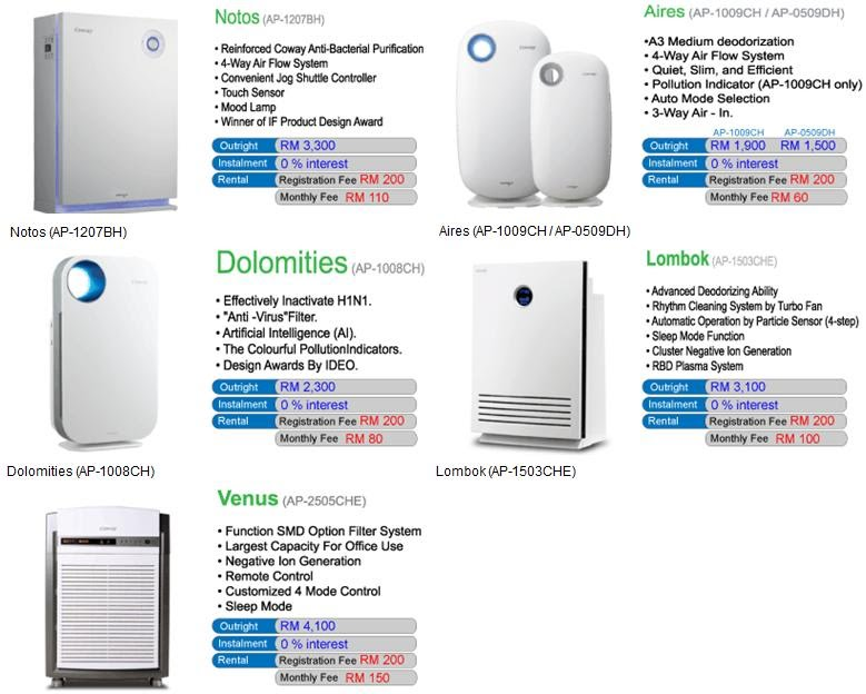 Air Purifier Price