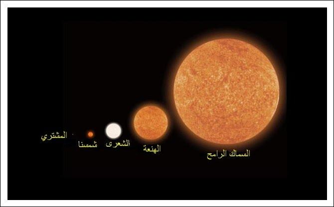 تأملات عظيمة و حقائق مهولة universe3.jpg