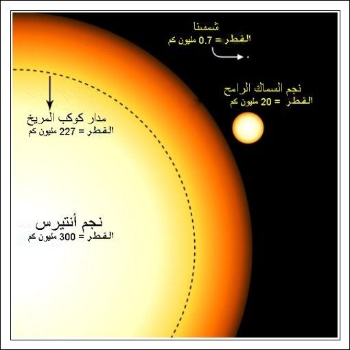 تأملات عظيمة و حقائق مهولة universe5.jpg