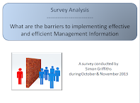 Implementing MI : Survey Analysis