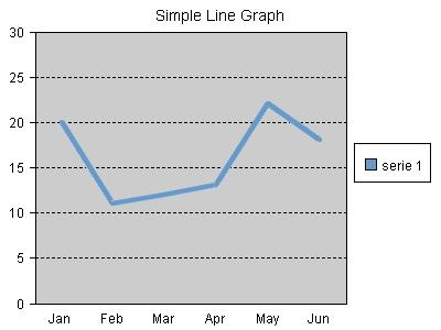 Simple Line Graph - Skills A2 on