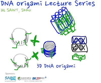 dna origami lecture series the seungwoo lee lab