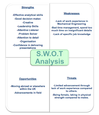 external threats of google The well-known swot analysis appears disarmingly simple external: opportunities & threats google premier partner useful links.