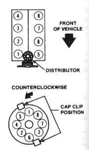 ford firing order diagram ford image wiring mustang firing order 1994 1995 ford mustang 302 5 0l tech site on ford 5 0 firing