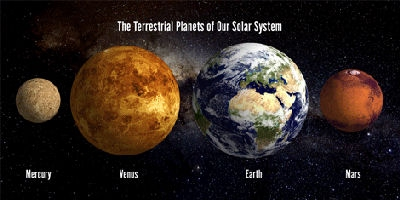 chart showing inner planets planet - photo #8