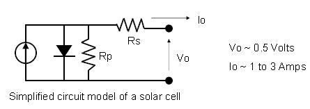 Solar Power Generation without SunLight energy! the New