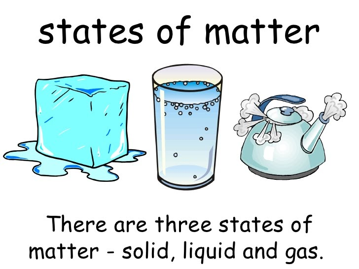 solids liquids and gas oh my rh sites google com solid liquid gas clipart Examples of Solid Matter