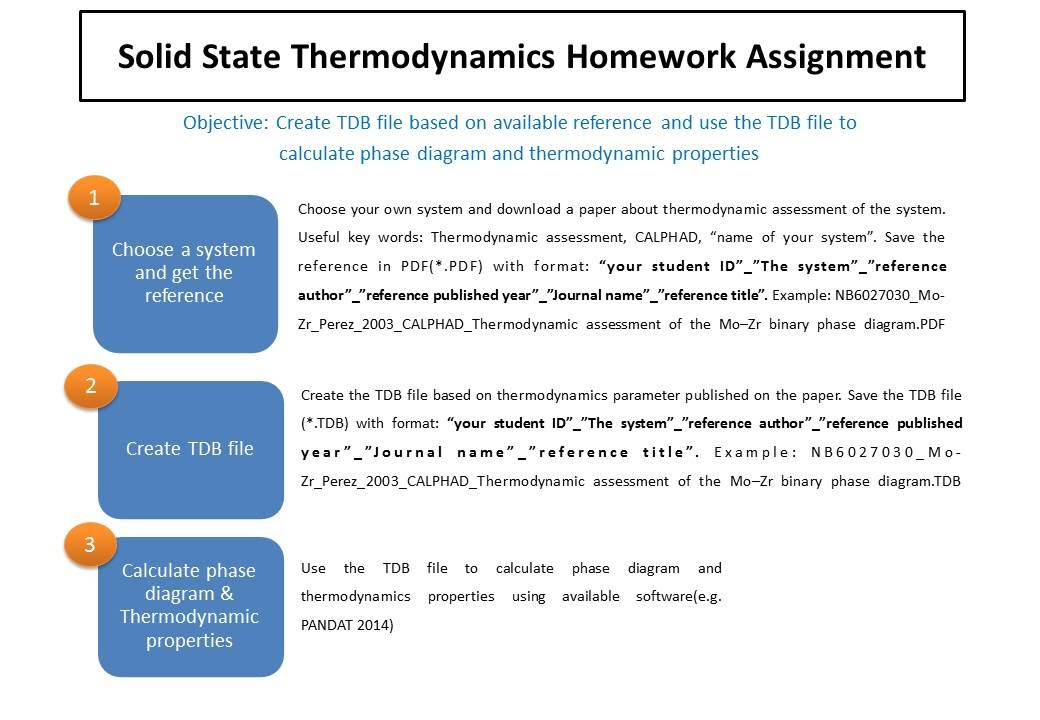 Homework assignments solid state thermodynamics ncku each student has to choose one material system same system among of students are not allowed there should be no same system among of students ccuart Choice Image