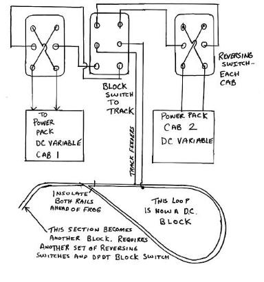 model railroad wiring diagrams with Dcanddccwiringtechniques on Dcanddccwiringtechniques likewise Railroad Signal Light Wiring Diagram For moreover Bachmann Train Wiring Diagrams together with Atlas Ho Scale Track Plans moreover Atlas Controller Wiring Diagram.