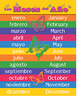 The date in spanish