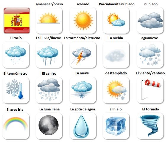 weather words in spanish and english vocabulary list spanish to english language learning. Black Bedroom Furniture Sets. Home Design Ideas