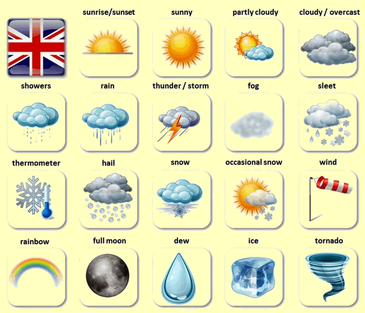 Weather words in Spanish and English - Vocabulary list - Spanish ...