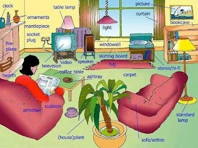 Living Room Vocabulary In Spanish Spanish To English Language Learning