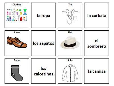 Clothing vocabulary in Spanish