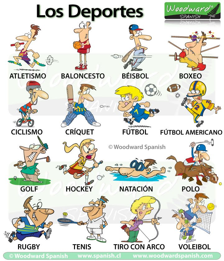 Names of sports in Spanish